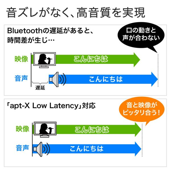 Bluetooth 送信機 ブルートゥース トランスミッター 2台同時(即納)|sanwadirect|03