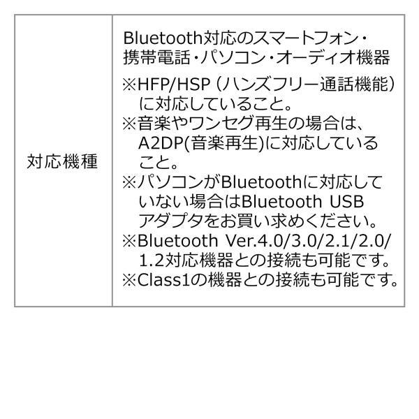 自動車用 ハンズフリー 通話 車載用品 車載ハンズフリー 長時間 通話 Bluetooth iPhone スマホ 自動車用 車中泊グッズ ブルートゥース(即納) sanwadirect 16