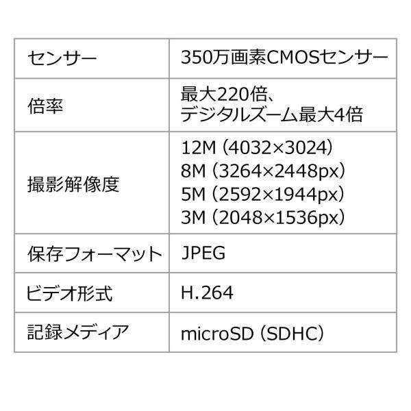 デジタル顕微鏡 マイクロスコープ 電子顕微鏡 最大220倍 光学ズーム デジタルズーム 液晶 モニター付き 持ち運び モバイル HDMI出力 小型 コンパクト
