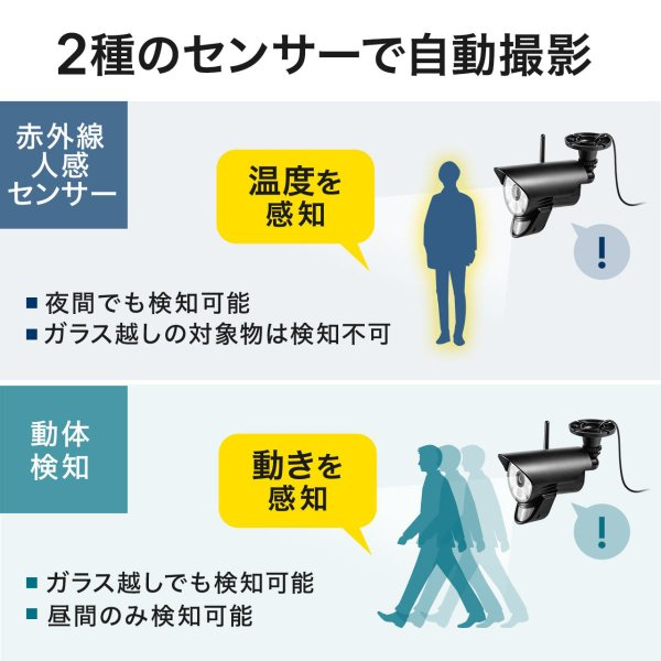 防犯カメラ 監視カメラ 屋外 ワイヤレス 暗視 スピーカー付き カメラ 2台(即納)|sanwadirect|06