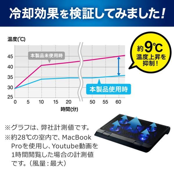 ノートパソコンクーラー 冷却台 静音 17インチ対応 5ファン USB給電 無段階風量調節 3段階角度調節|sanwadirect|03