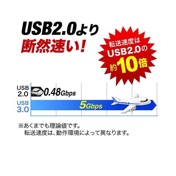 USB3.0ハブ 4ポート バスパワー PS4対応 薄型 独立ポート付 ブラック(即納)|sanwadirect|02