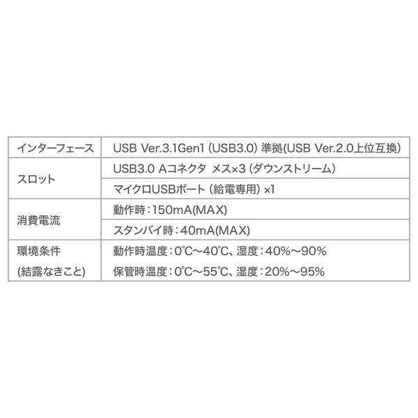 Surface Pro USBハブ サーフェス プロ Surface Pro6 Pro4 Pro3 Pro2 対応 USB3.1 Gen1 3ポート(即納)|sanwadirect|08