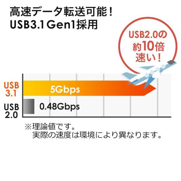 USBハブ 7ポート セルフパワー 高速 USB3.1 Gen1 充電 スイッチ付き(即納)|sanwadirect|06