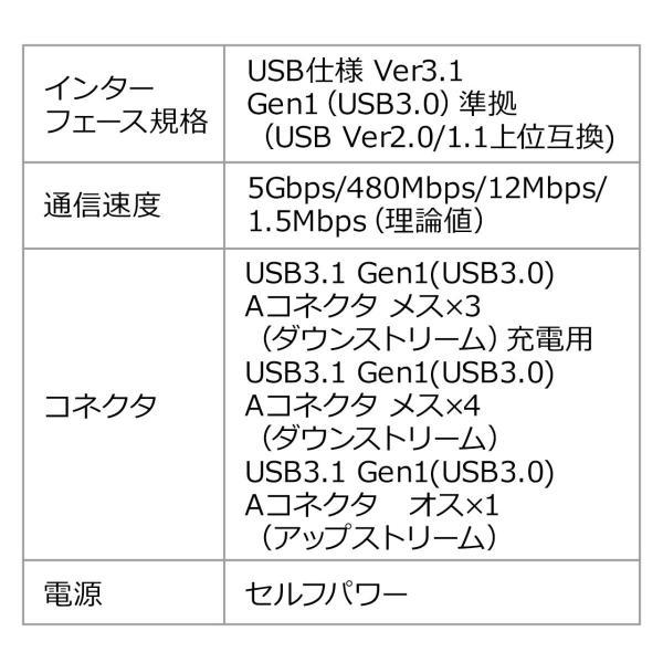 USBハブ 7ポート セルフパワー 高速 USB3.1 Gen1 充電 スイッチ付き(即納)|sanwadirect|08