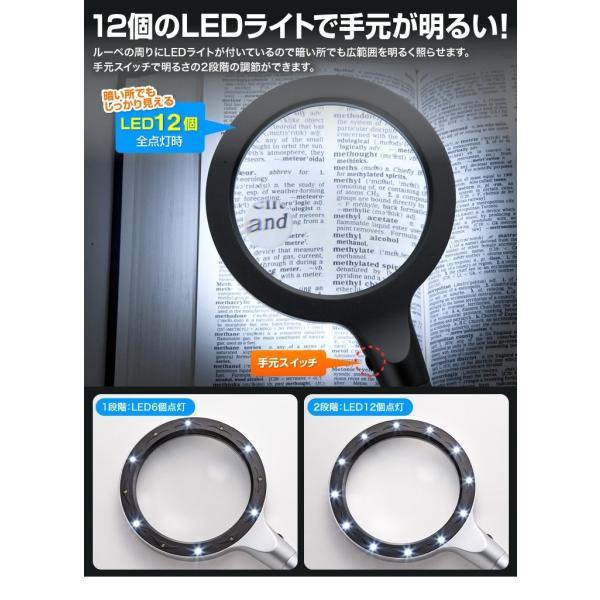 ルーペ 手持ち 拡大鏡 LEDライト付 2.4倍&4倍|sanwadirect|03