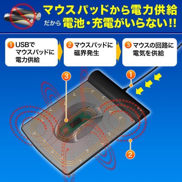 マウス 無線 ワイヤレスマウス バッテリーフリー 電池不要 5ボタン ブルーLED(即納)|sanwadirect|03