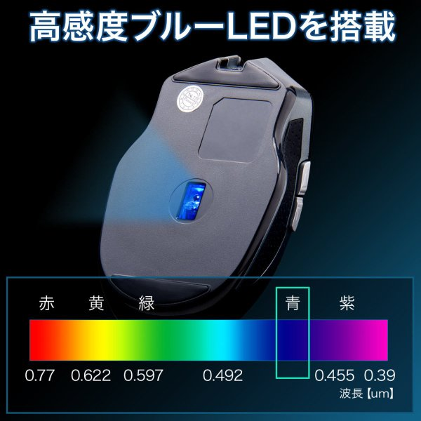 マウス 無線 ワイヤレスマウス バッテリーフリー 電池不要 5ボタン ブルーLED(即納)|sanwadirect|06