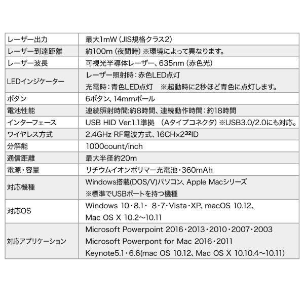 プレゼンテーションマウス トラックボール ワイヤレス レーザーポインター(即納)|sanwadirect|14
