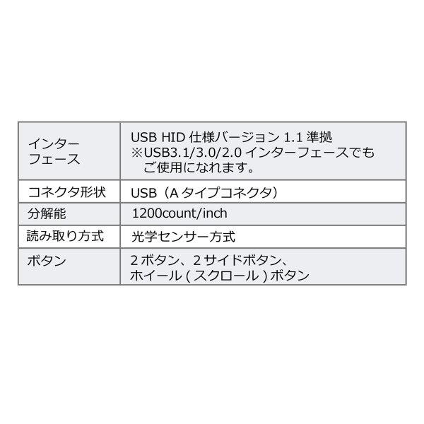 マウス 有線 静音 5ボタン(即納)|sanwadirect|07