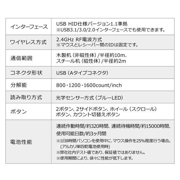 エルゴノミクスマウス ワイヤレスマウス 無線 エルゴ 2.4Ghz 6ボタン(即納)|sanwadirect|13