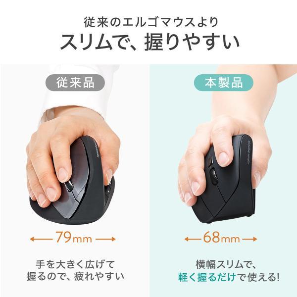 エルゴノミクスマウス ワイヤレスマウス 無線 エルゴ 2.4Ghz 6ボタン(即納)|sanwadirect|04