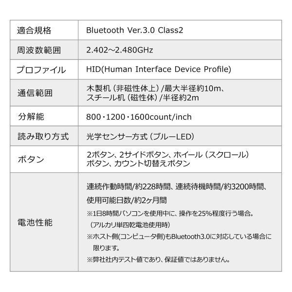 エルゴノミクスマウス Bluetooth ブルートゥース エルゴ 無線  6ボタン|sanwadirect|13