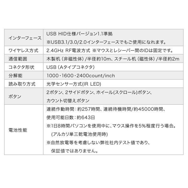 ワイヤレスマウス  静音 無線(即納)|sanwadirect|12