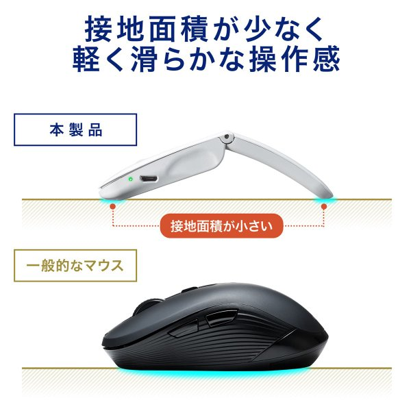ワイヤレスマウス 充電式 薄型 折りたたみ 3ボタン|sanwadirect|11