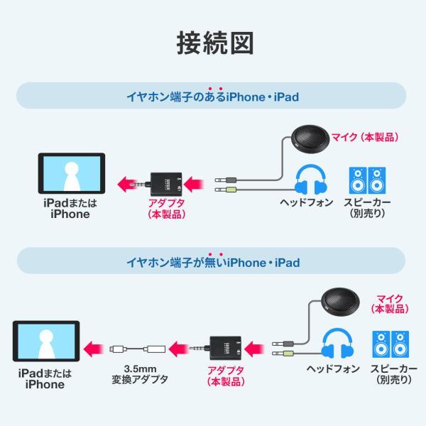 スピーカーフォン 会議用 マイク 電話会議 スカイプ FaceTime(即納) sanwadirect 06