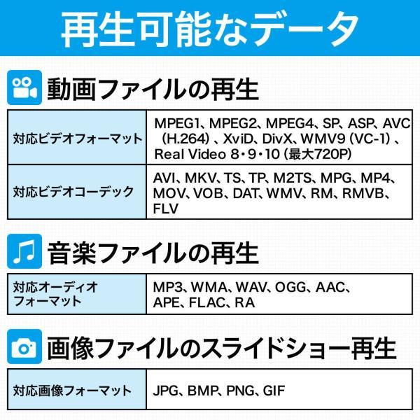 メディアプレーヤー HDMI USBメモリ SDカード(即納)|sanwadirect|03