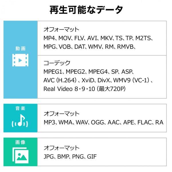 メディアプレーヤー HDMI USBメモリ SDカード メディアプレイヤー|sanwadirect|06