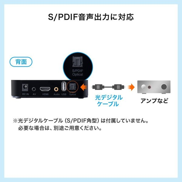 メディアプレーヤー テレビ再生 SDカード USBメモリ 動画 写真 音楽(即納)|sanwadirect|11