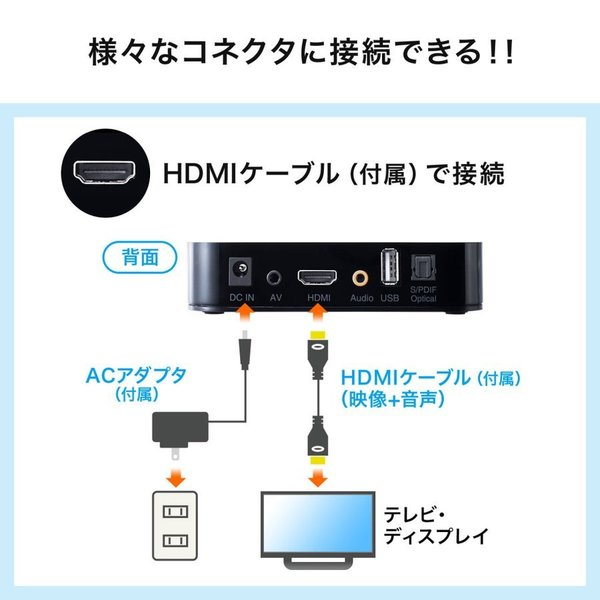 メディアプレーヤー テレビ再生 SDカード USBメモリ 動画 写真 音楽(即納)|sanwadirect|07