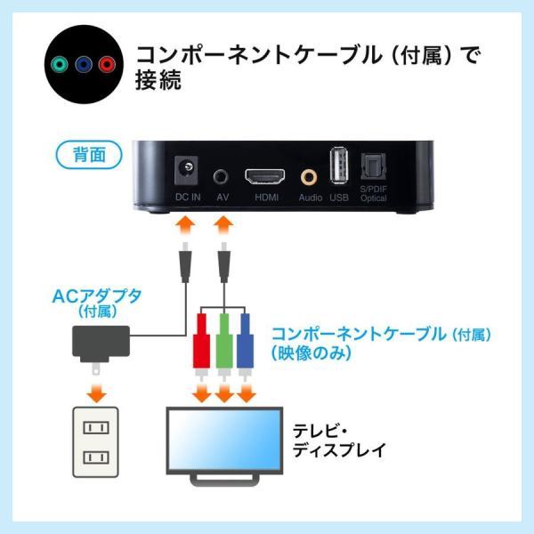 メディアプレーヤー テレビ再生 SDカード USBメモリ 動画 写真 音楽(即納)|sanwadirect|08