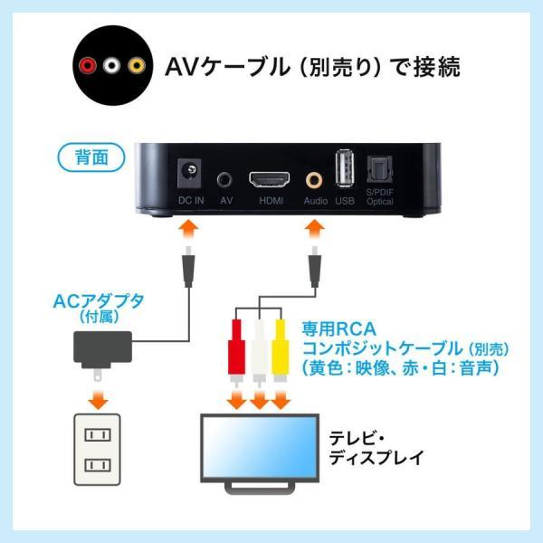 メディアプレーヤー テレビ再生 SDカード USBメモリ 動画 写真 音楽(即納)|sanwadirect|09