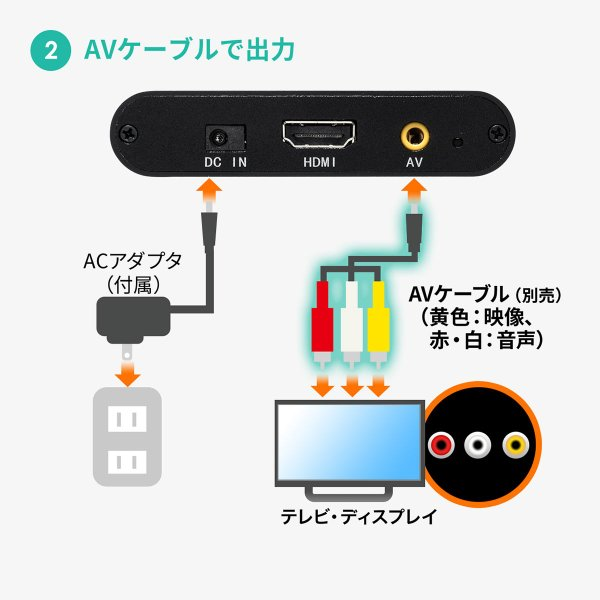 メディアプレーヤー HDMI USBメモリ SDカード メディアプレイヤー 4K対応(即納) sanwadirect 11