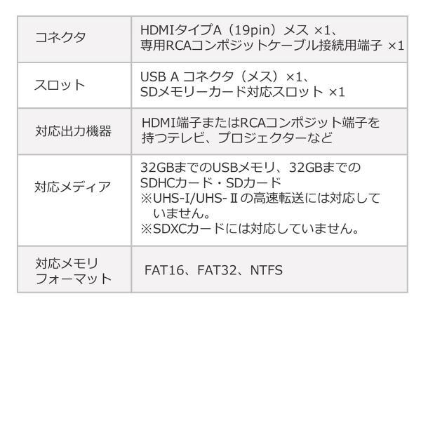 メディアプレーヤー HDMI USBメモリ SDカード メディアプレイヤー 4K対応(即納) sanwadirect 12