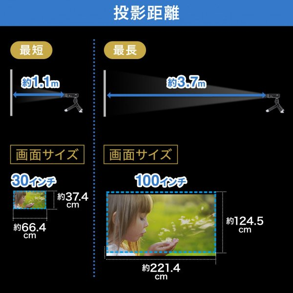 プロジェクター小型 家庭用 モバイルプロジェクター スマホ 本体(即納)|sanwadirect|12