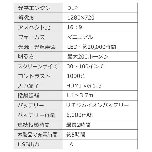 プロジェクター小型 家庭用 モバイルプロジェクター スマホ 本体(即納)|sanwadirect|13