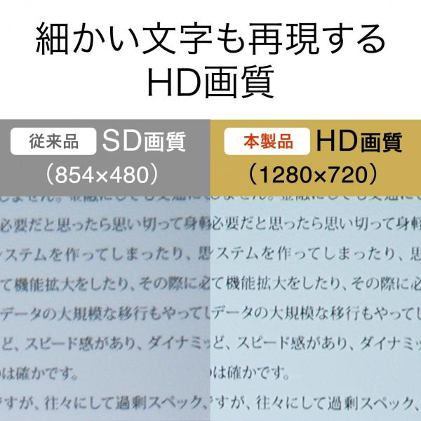 プロジェクター 小型 家庭用 モバイルプロジェクター スマホ 本体 ポータブルプロジェクター(即納)|sanwadirect|06