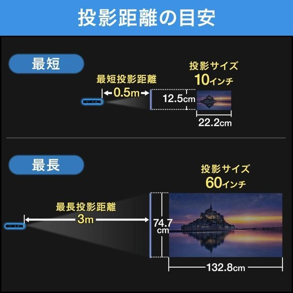 プロジェクター 小型 ポータブル HDMI モバイル ポータブル 家庭用(即納)|sanwadirect|12