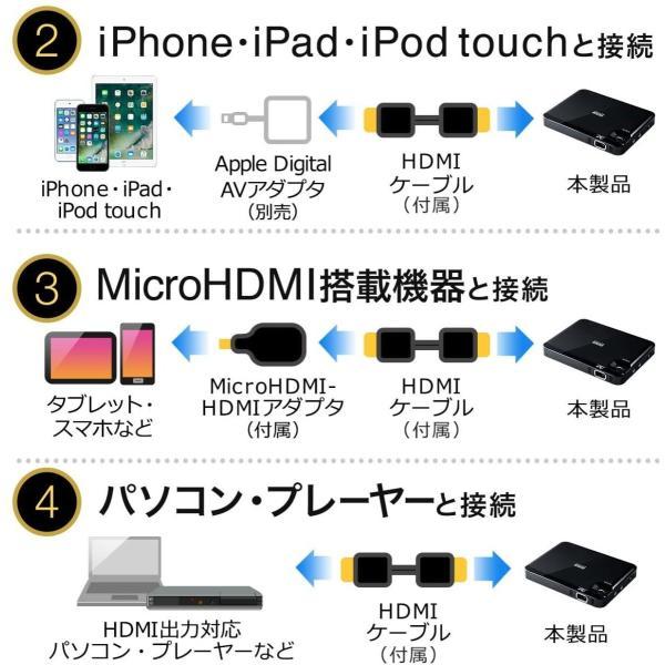 プロジェクター 小型 ポータブル HDMI モバイル ポータブル 家庭用(即納)|sanwadirect|04