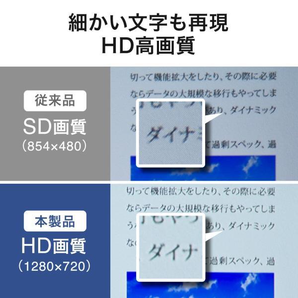 プロジェクター 小型 ポータブル HDMI USB Type-C・HDMI搭載 モバイル コンパクト ミニプロジェクター|sanwadirect|11