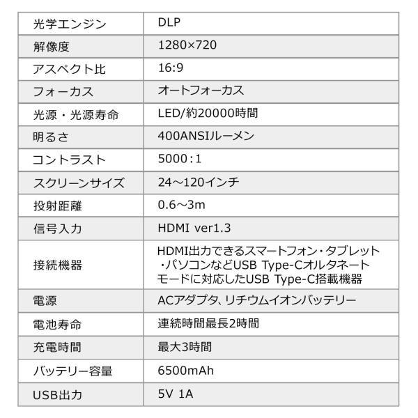 プロジェクター 小型 ポータブル HDMI USB Type-C・HDMI搭載 モバイル コンパクト ミニプロジェクター|sanwadirect|18