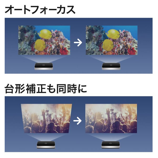 プロジェクター 小型 ポータブル HDMI USB Type-C・HDMI搭載 モバイル コンパクト ミニプロジェクター|sanwadirect|10
