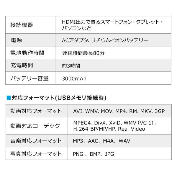 プロジェクター 小型 天井投影 micro HDMI モバイルプロジェクター ミニプロジェクター(即納)|sanwadirect|13