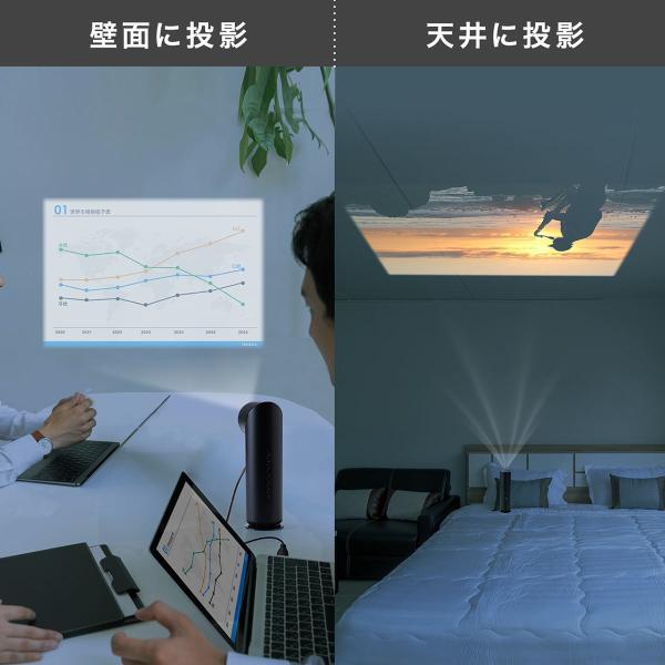 プロジェクター 小型 天井投影 micro HDMI モバイルプロジェクター ミニプロジェクター(即納)|sanwadirect|03
