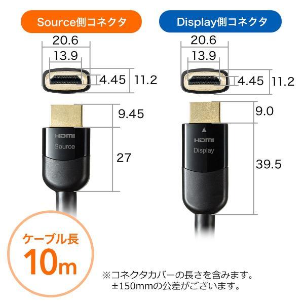 HDMIケーブル 10m 4K対応 長尺 イコライザ内蔵 4K/60Hz 18Gbps伝送対応 HDMI2.0準拠品(即納) sanwadirect 08