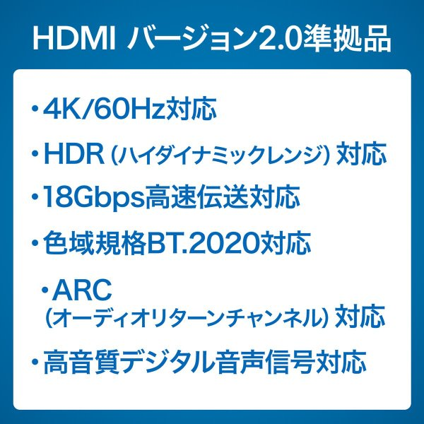 HDMIケーブル 15m 4K対応 長尺 イコライザ内蔵 4K/60Hz 18Gbps伝送対応 HDMI2.0準拠品(即納) sanwadirect 04