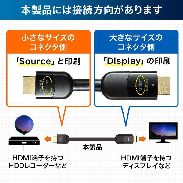 HDMIケーブル 15m 4K対応 長尺 イコライザ内蔵 4K/60Hz 18Gbps伝送対応 HDMI2.0準拠品(即納) sanwadirect 07
