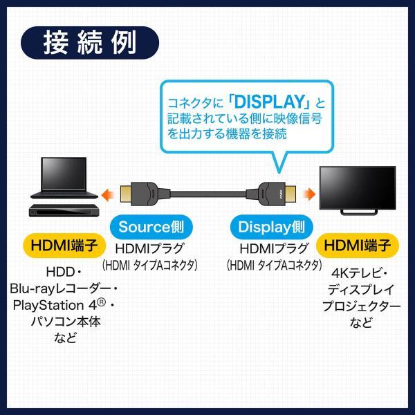 HDMIケーブル 光ファイバー 15m 4K/60Hz スリム 18Gbps HDR対応 バージョン2.0準拠品 HDMI光ファイバケーブル|sanwadirect|02