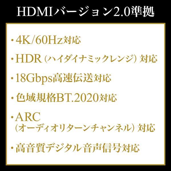 HDMIケーブル 光ファイバー 15m 4K/60Hz スリム 18Gbps HDR対応 バージョン2.0準拠品 HDMI光ファイバケーブル|sanwadirect|06