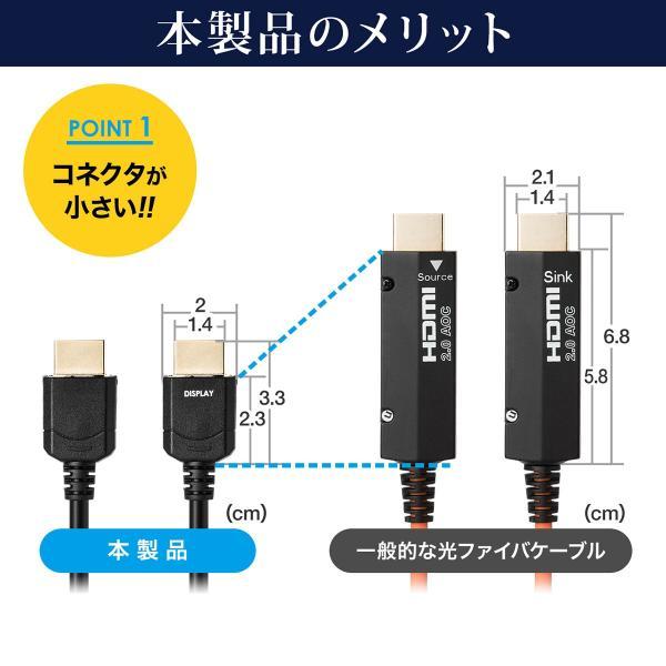 HDMIケーブル 光ファイバー 20m 4K/60Hz スリム 18Gbps HDR対応 バージョン2.0準拠品 HDMI光ファイバケーブル|sanwadirect|04