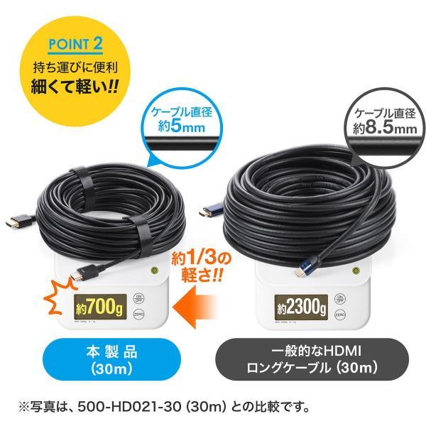 HDMIケーブル 光ファイバー 20m 4K/60Hz スリム 18Gbps HDR対応 バージョン2.0準拠品 HDMI光ファイバケーブル|sanwadirect|05