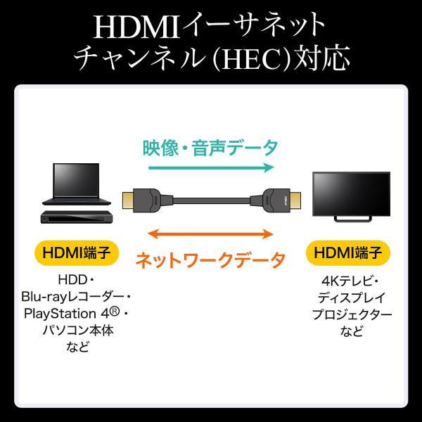 HDMIケーブル 光ファイバー 20m 4K/60Hz スリム 18Gbps HDR対応 バージョン2.0準拠品 HDMI光ファイバケーブル|sanwadirect|08