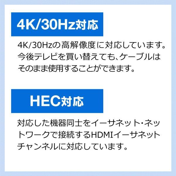 HDMIケーブル 0.6m 4K 3D フルハイビジョン対応 PS4 対応(即納)|sanwadirect|05