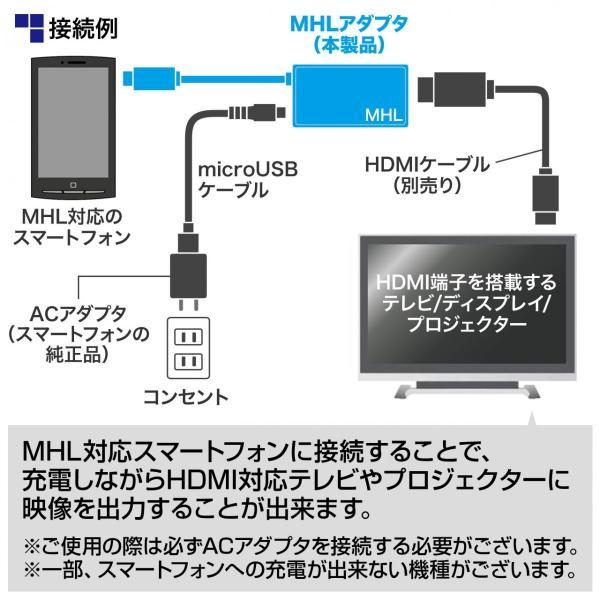 MHL HDMI 変換アダプタ ケーブル スマホの画面をテレビに映せる|sanwadirect|03