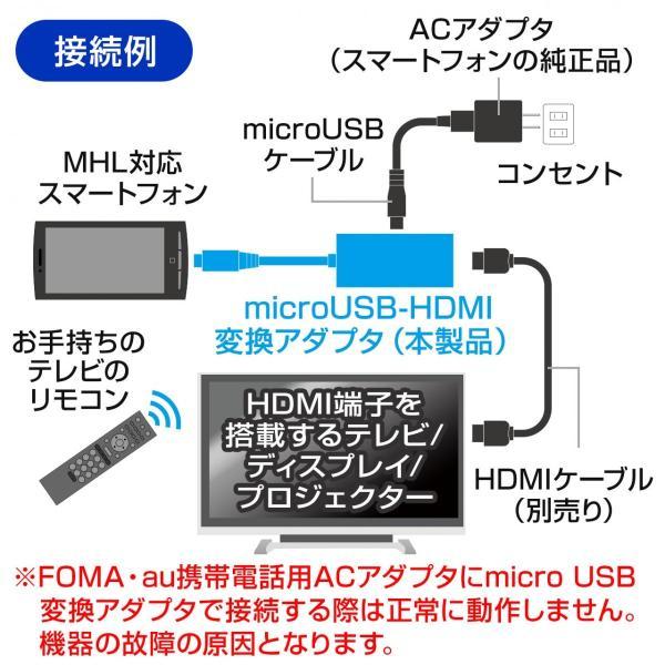 MHL HDMI 変換アダプタ ケーブル リモコン対応(即納)|sanwadirect|03