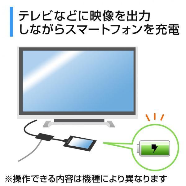 MHL HDMI 変換アダプタ ケーブル リモコン対応(即納)|sanwadirect|05